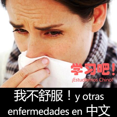 我不舒服 y otras enfermedades en Chino